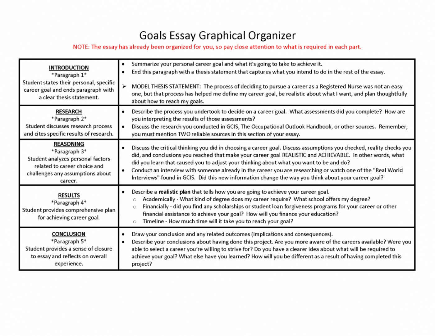 014 My Goal Essay College Goals Template Future Essays Lochhaas How Will Help Me Achieve 1048x810 Shocking Flight Attendant For High School 500 Words 1400