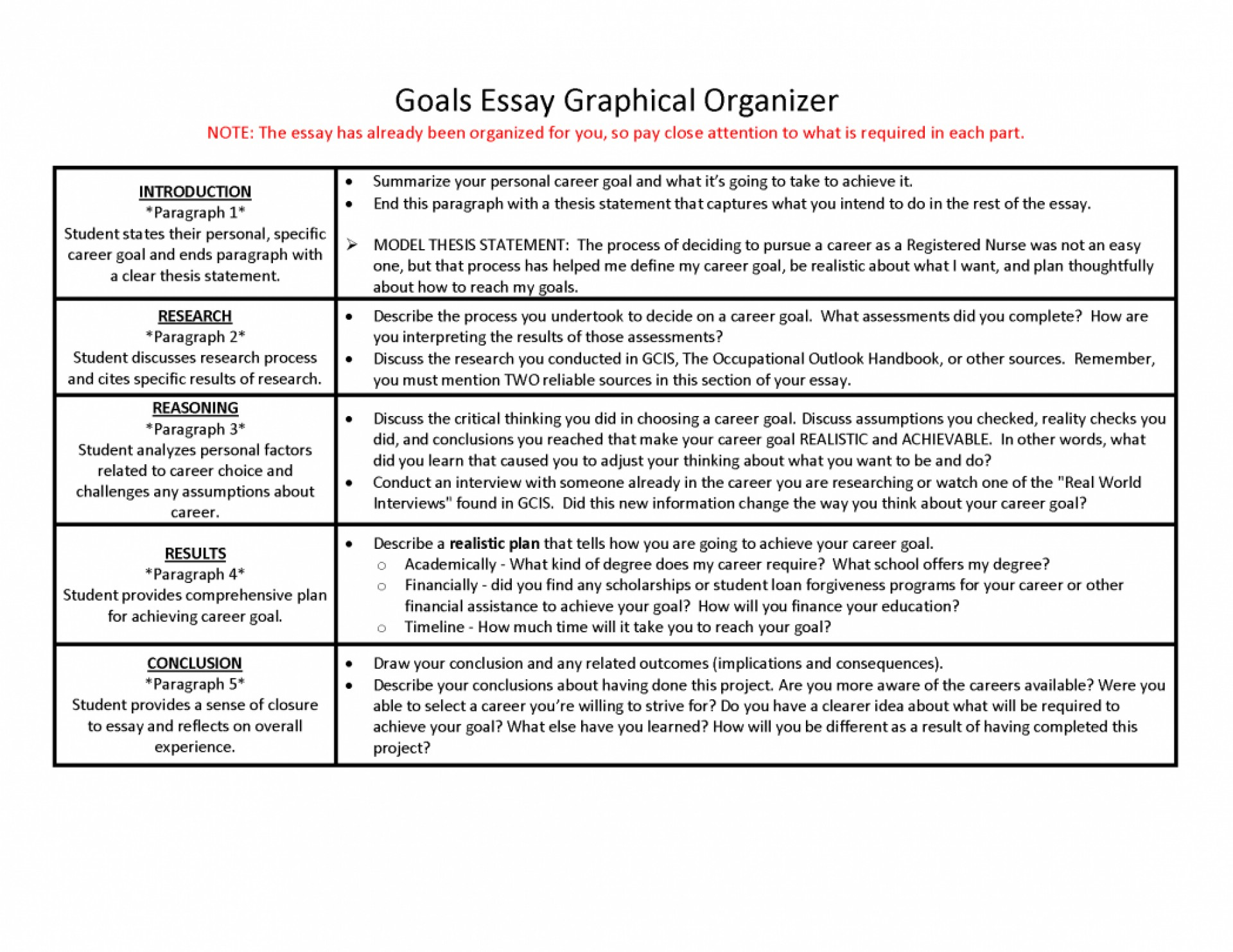 014 My Goal Essay College Goals Template Future Essays Lochhaas How Will Help Me Achieve 1048x810 Shocking Flight Attendant For High School 500 Words 1920