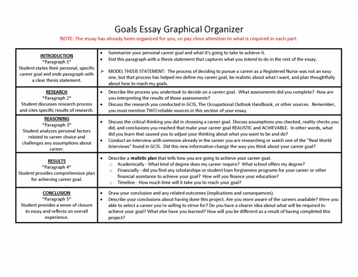 014 My Goal Essay College Goals Template Future Essays Lochhaas How Will Help Me Achieve 1048x810 Shocking Flight Attendant For High School 500 Words 728