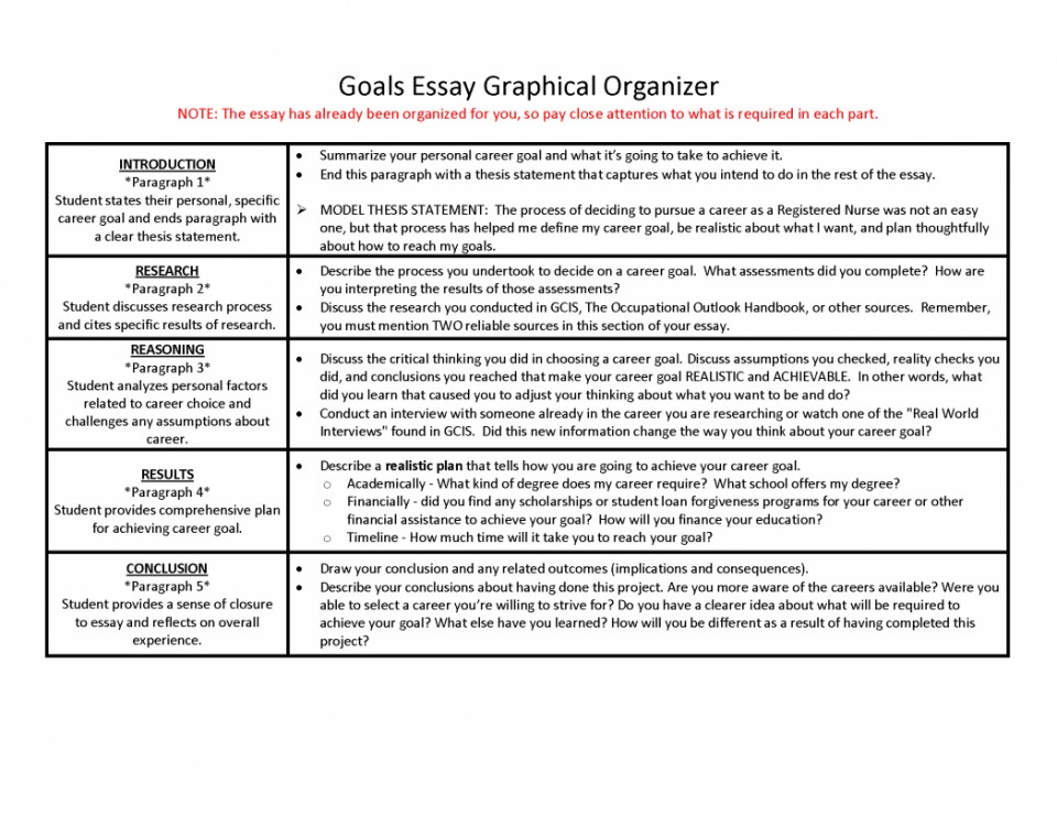 014 My Goal Essay College Goals Template Future Essays Lochhaas How Will Help Me Achieve 1048x810 Shocking Flight Attendant For High School 500 Words 960