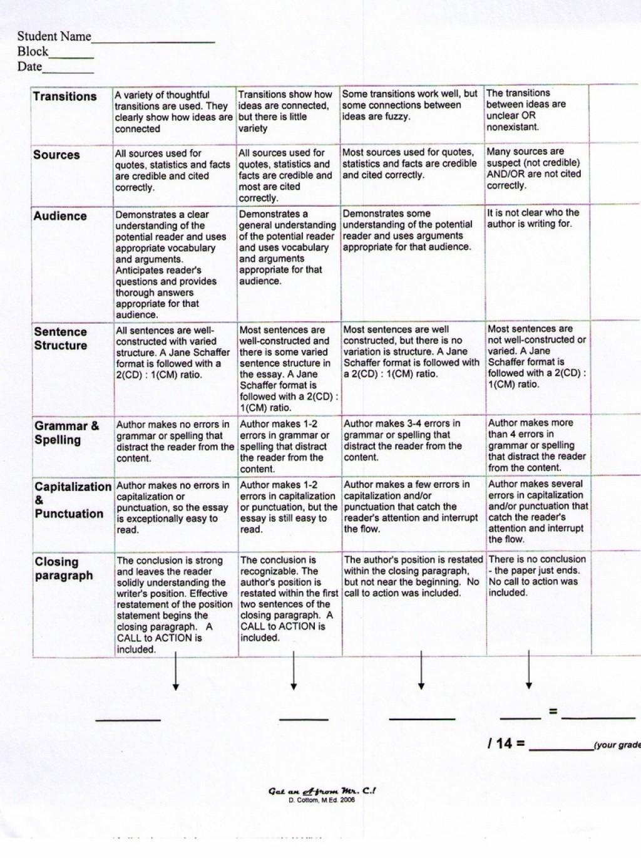 014 Persuasive20essay20rubric20pg2cbu003d Persuasive Essay Rubric Stunning Argumentative Grade 10 8th Doc Middle School Pdf Large