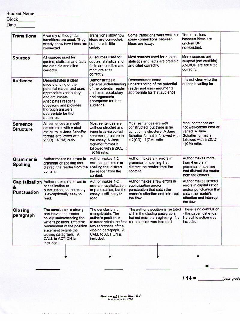 014 Persuasive20essay20rubric20pg2cbu003d Persuasive Essay Rubric Stunning Argumentative Grade 10 8th Doc Middle School Pdf Full