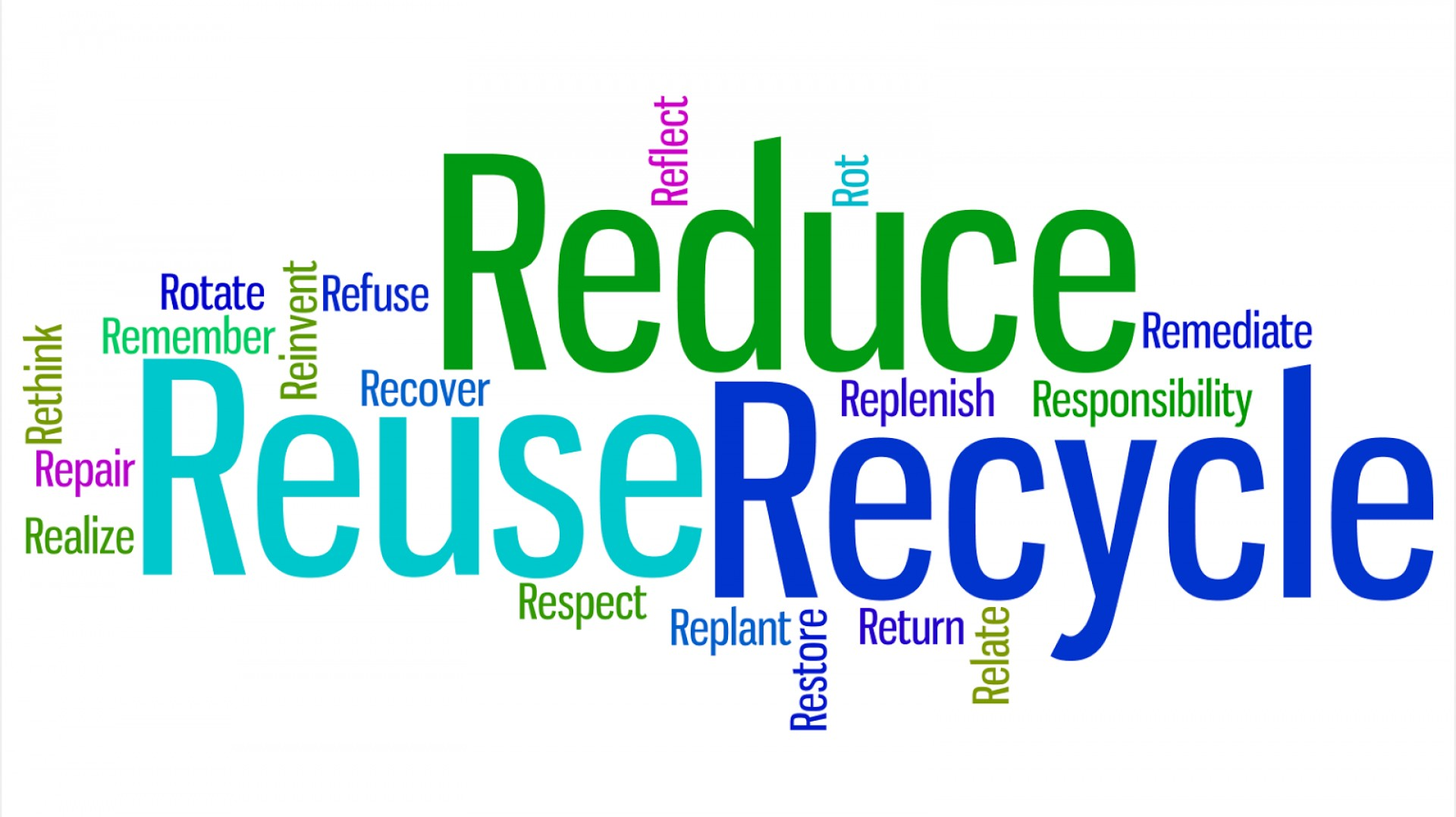 014 Rewordsreducereuserecycle Essay Example On Reduce Reuse Stirring Recycle Short In Hindi English 1920