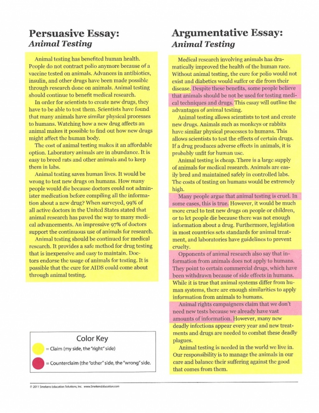 014 Sample Essays High School Middle Persuasive Essay Pers Arg Experience Free For Students Striking Scholarships Writing Prompts Large