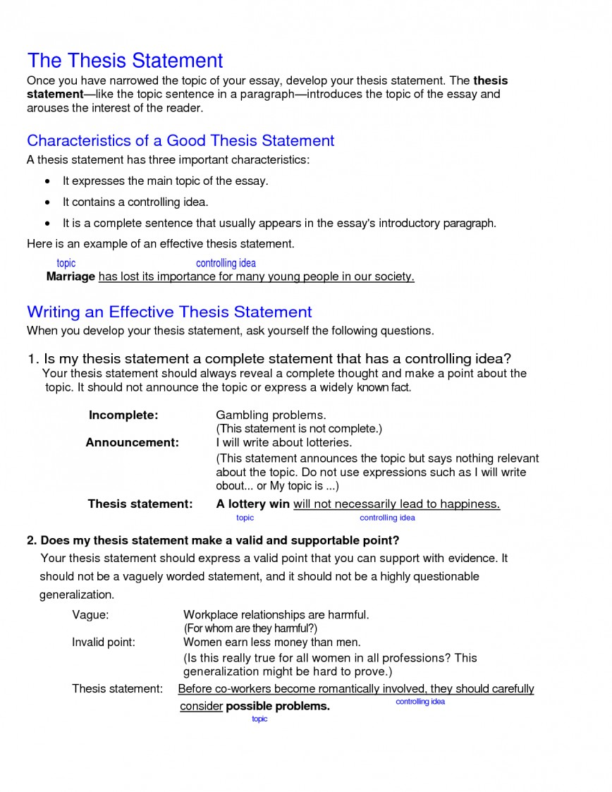 014 What Is Thesis Statement In An Essay Example Fascinating A Argumentative The Function Of