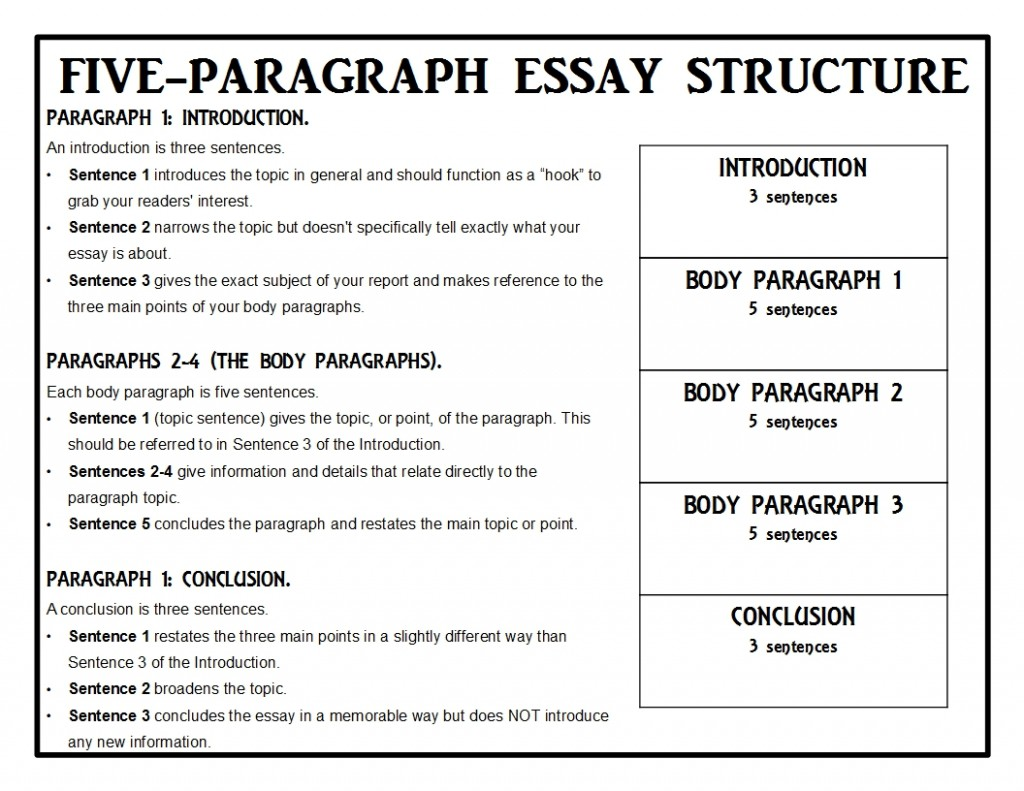 015 Animalreport1 Paragraph Essay Singular 5 Template For High School Example Doc Large