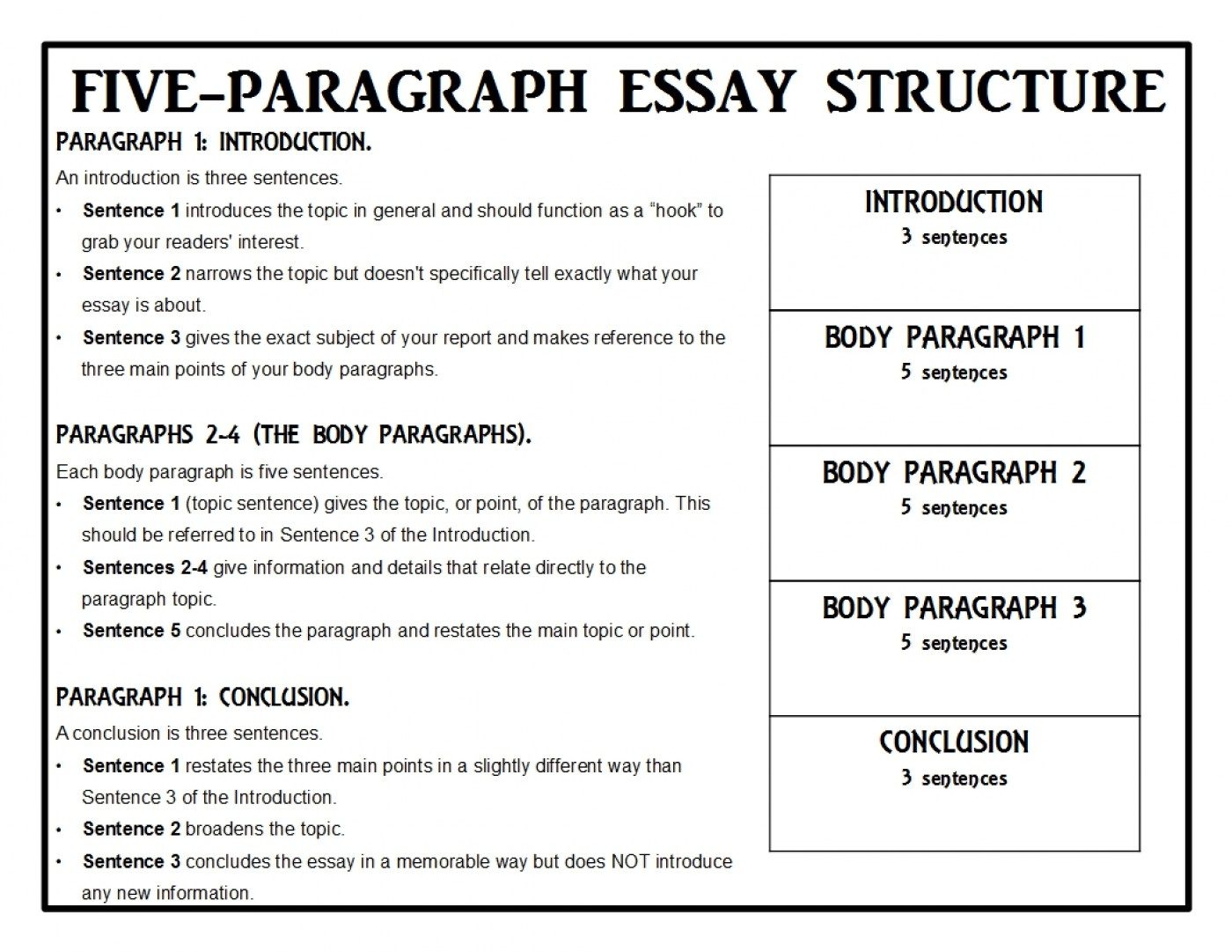 015 Animalreport1 Paragraph Essay Singular 5 Template For High School Example Doc 1400