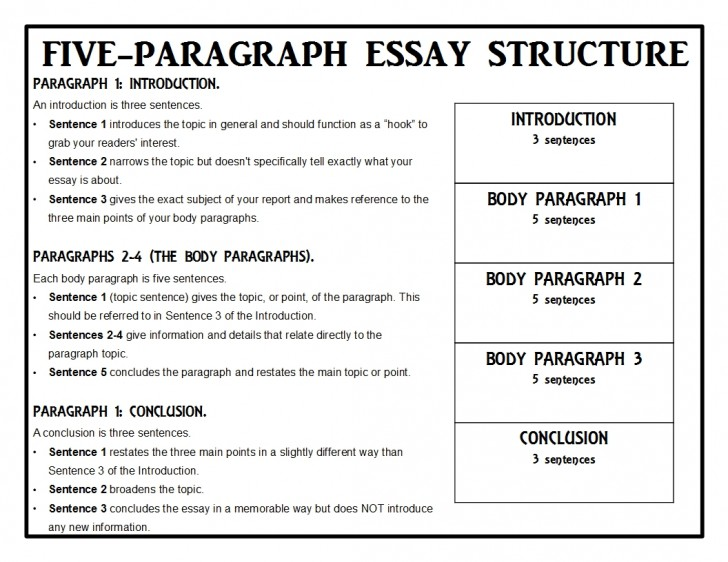 015 Animalreport1 Paragraph Essay Singular 5 Template For High School Example Doc 728