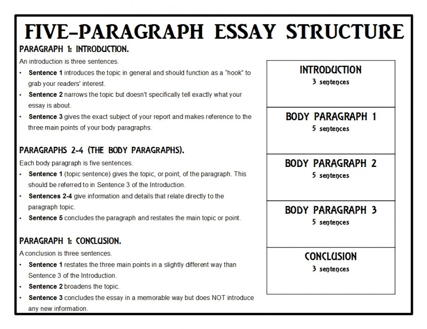 015 Animalreport1 Paragraph Essay Singular 5 Template For High School Example Doc 868