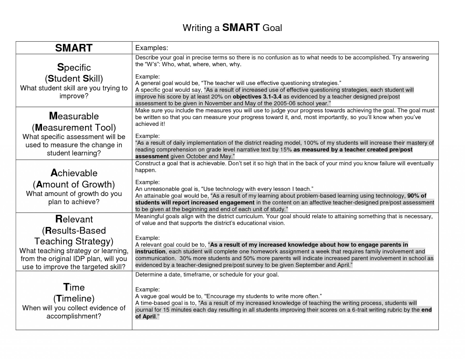 015 Educational Goals Essays Shocking Essay Examples And Career Pdf 1920