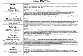 015 Educational Goals Essays Shocking Essay Examples And Career Pdf