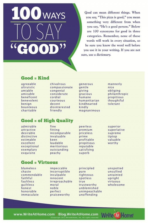 015 Essay Example Sensational 100 Word On Leadership Topics Large