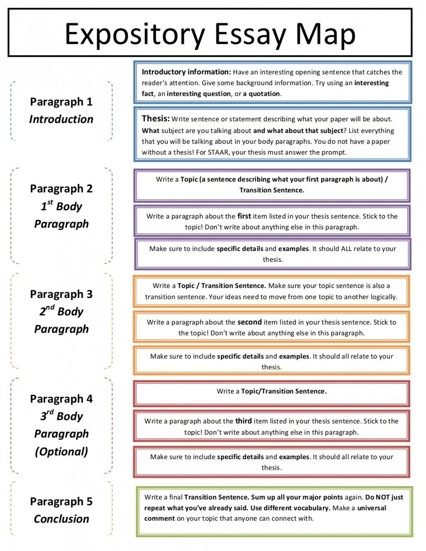 015 Essay Example Formidable Map Pictorial Pdf Outline 1400