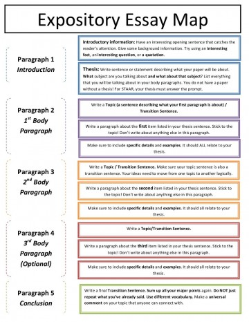 015 Essay Example Formidable Map Pictorial Pdf Outline 360