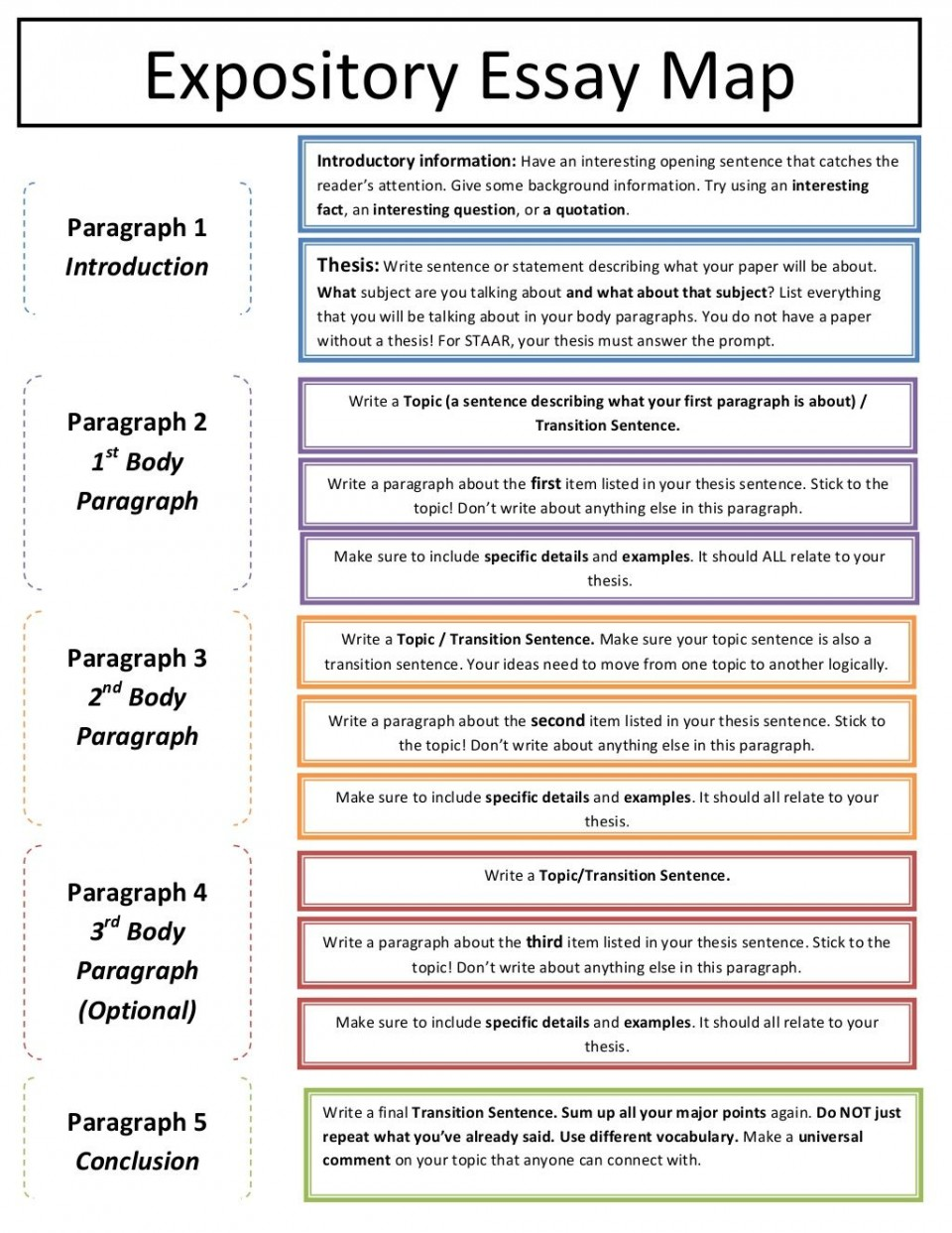 015 Essay Example Formidable Map Pictorial Pdf Outline 960
