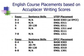 015 Essay Example English Course Placements Based On Accuplacer Writing Scores Outstanding Score 7 Study Guide Writeplacer Success