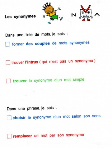 015 Essay Example Essayer Synonyme Definition Surprising Définition Verbe Conjugaison French 360