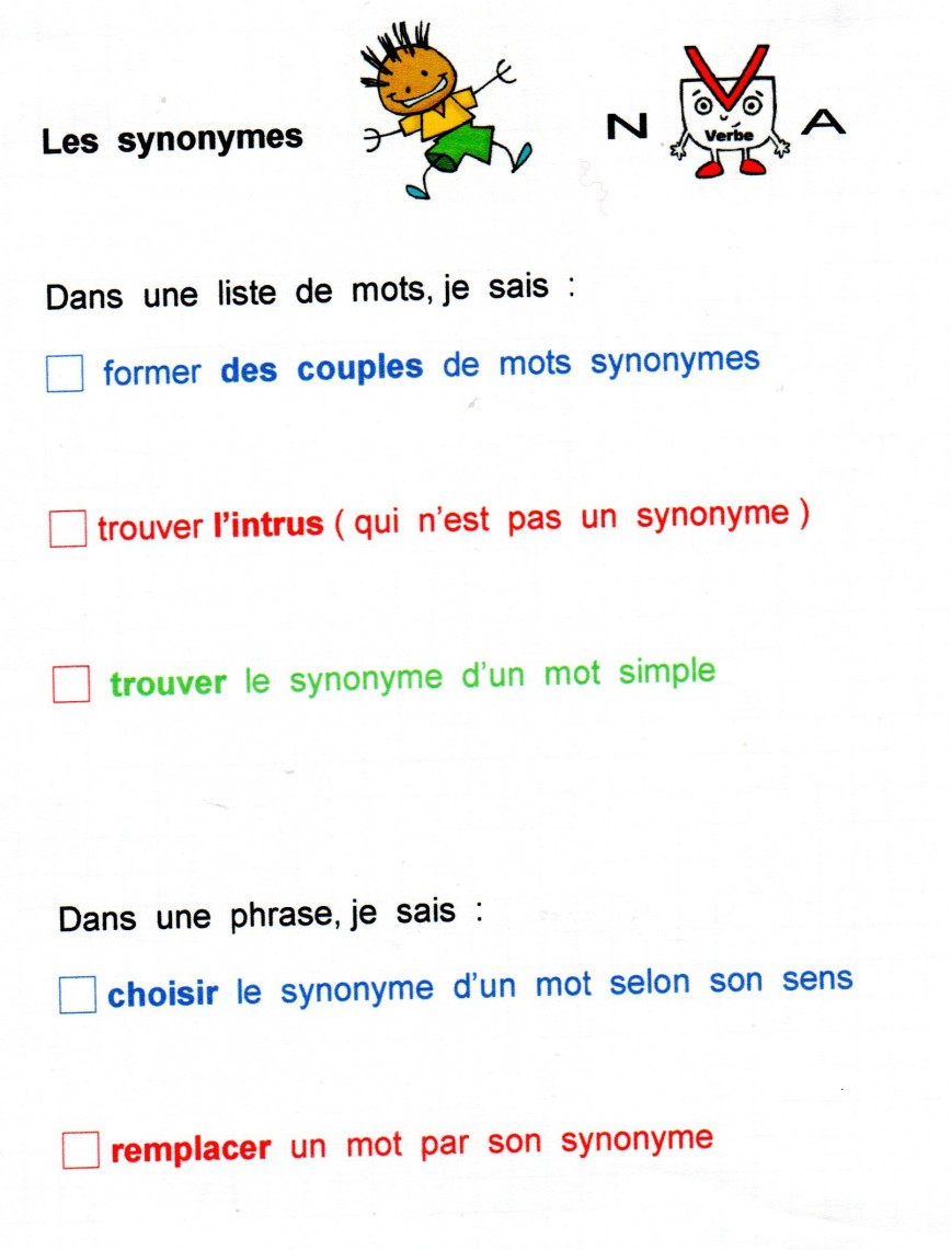 015 Essay Example Essayer Synonyme Definition Surprising Définition Verbe Conjugaison French 868