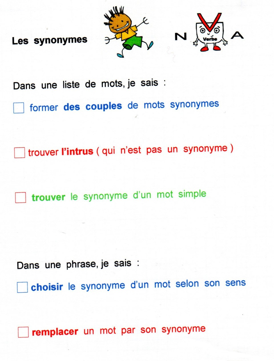 015 Essay Example Essayer Synonyme Definition Surprising Définition Verbe Conjugaison French 960