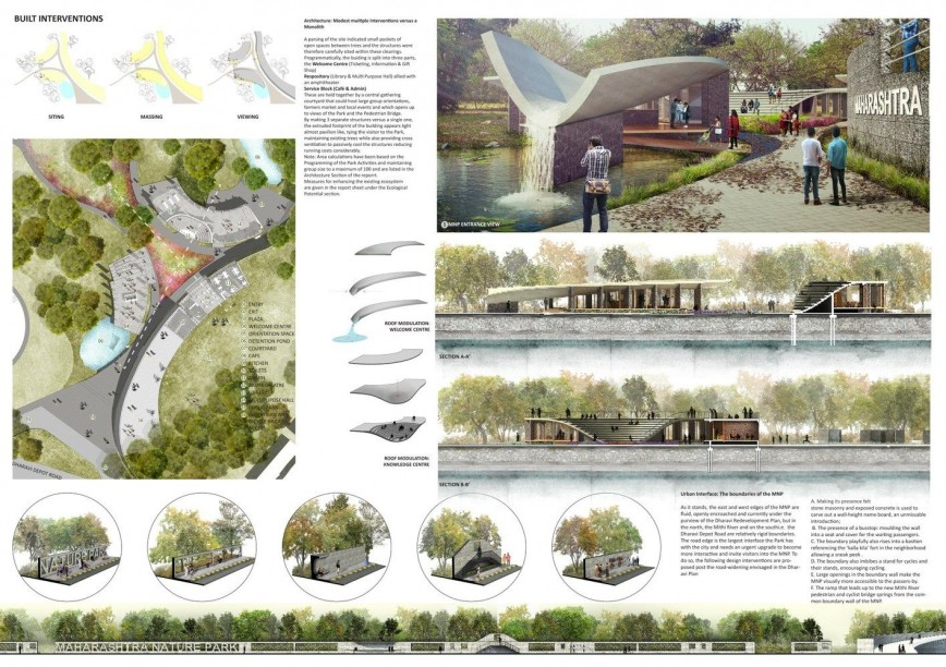 015 Essay Example Landscape Stunning Architecture Argumentative Topics 868