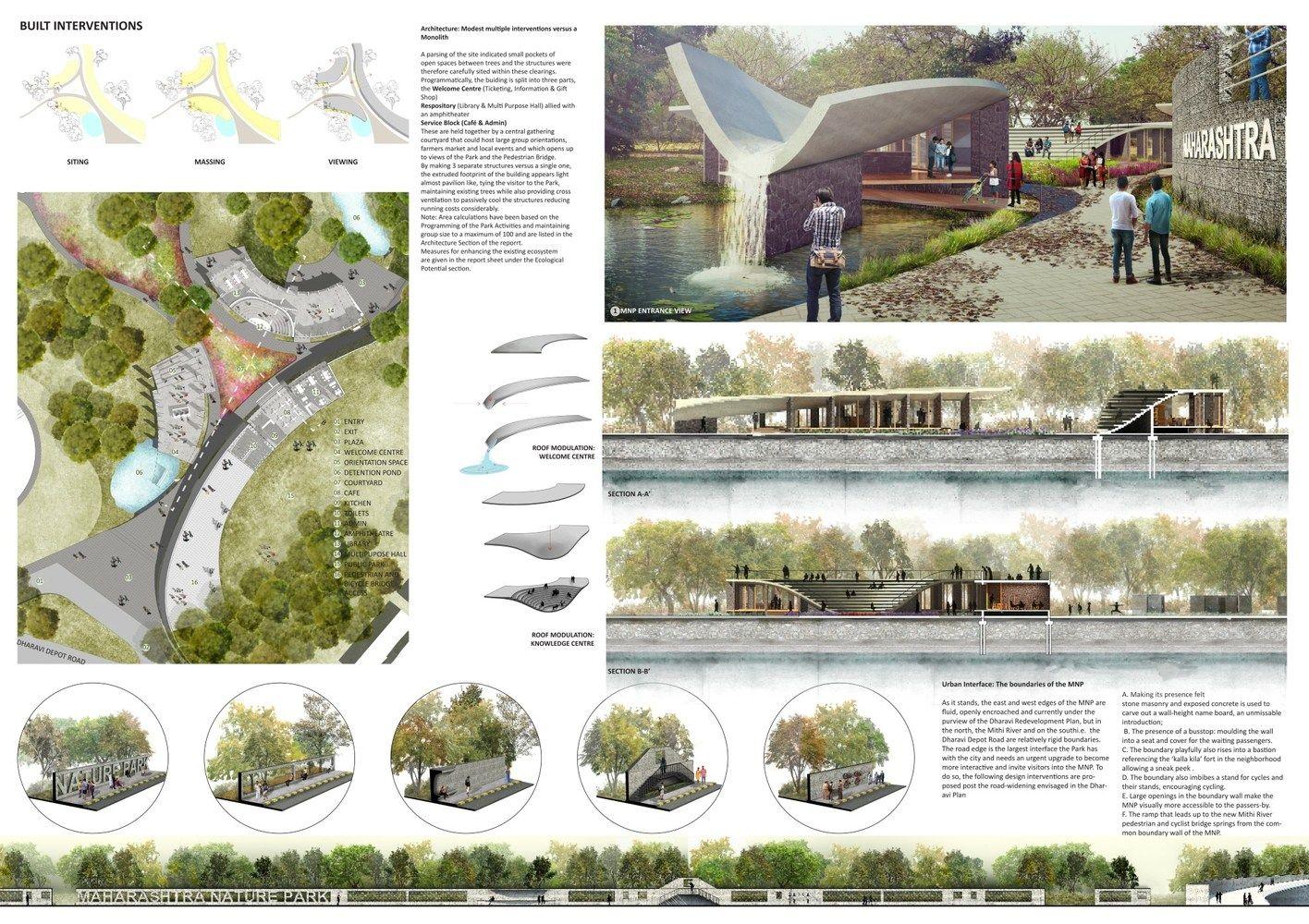 015 Essay Example Landscape Stunning Architecture Argumentative Topics Full
