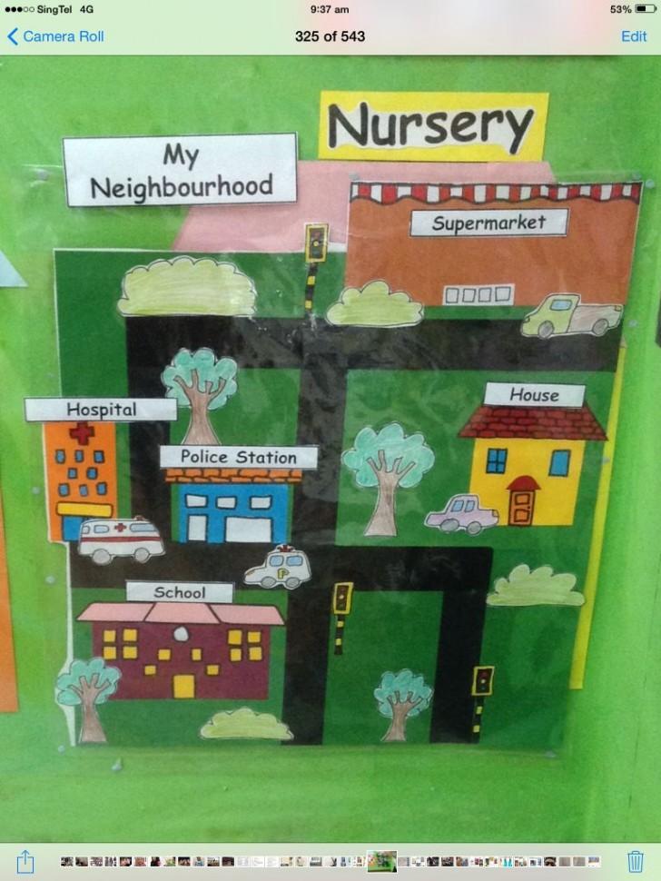 003 Essay On Neighbourhood My Neighbour Writing About ...