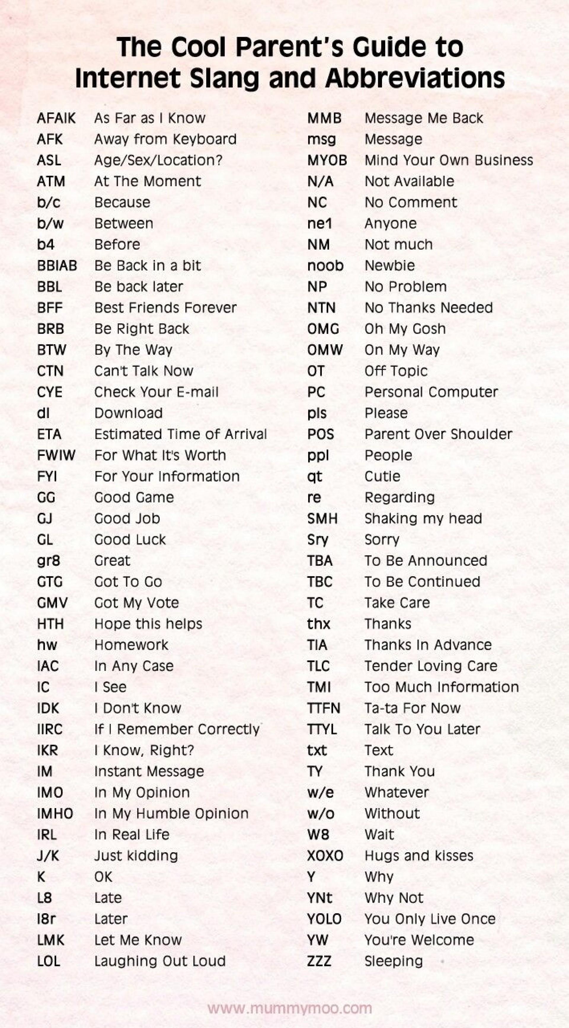 015 Essay Example Slang Amazing Australian 1920