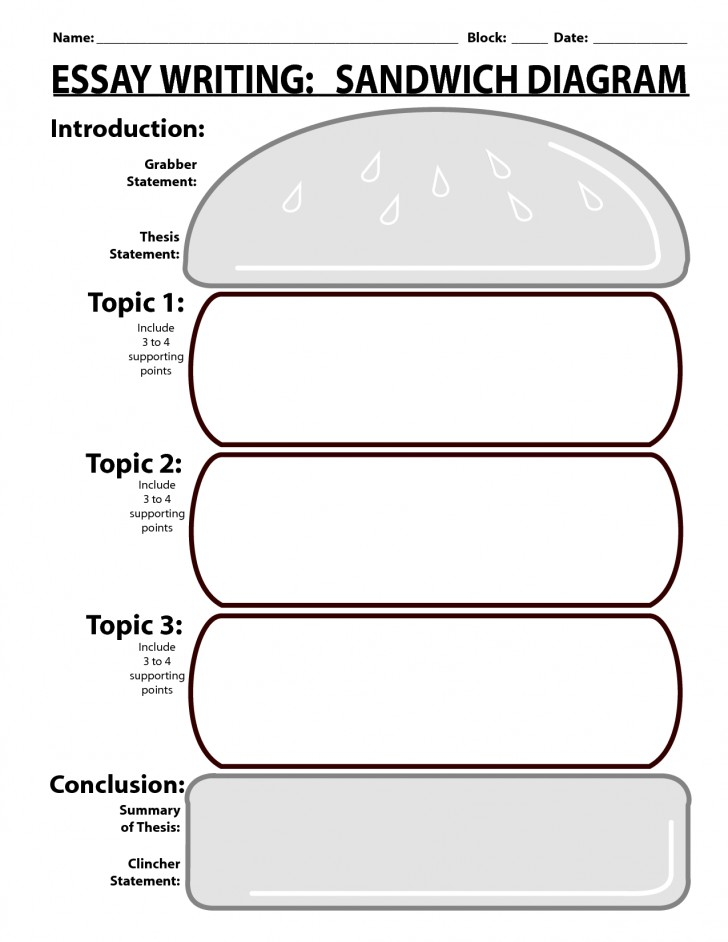 015 Essay Template Impressive Structure Example Pdf University Expository Middle School 728