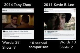 015 How To Make Video Essay Wonderful A Create Photo Using Imovie