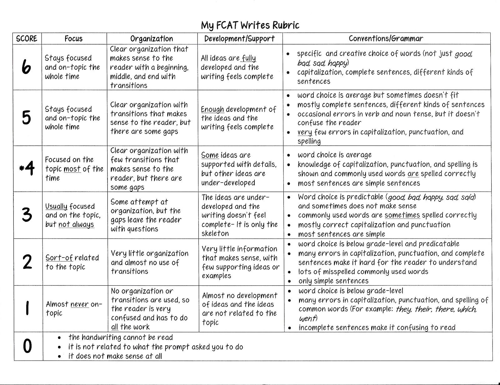 3rd grade fsa writing rubric