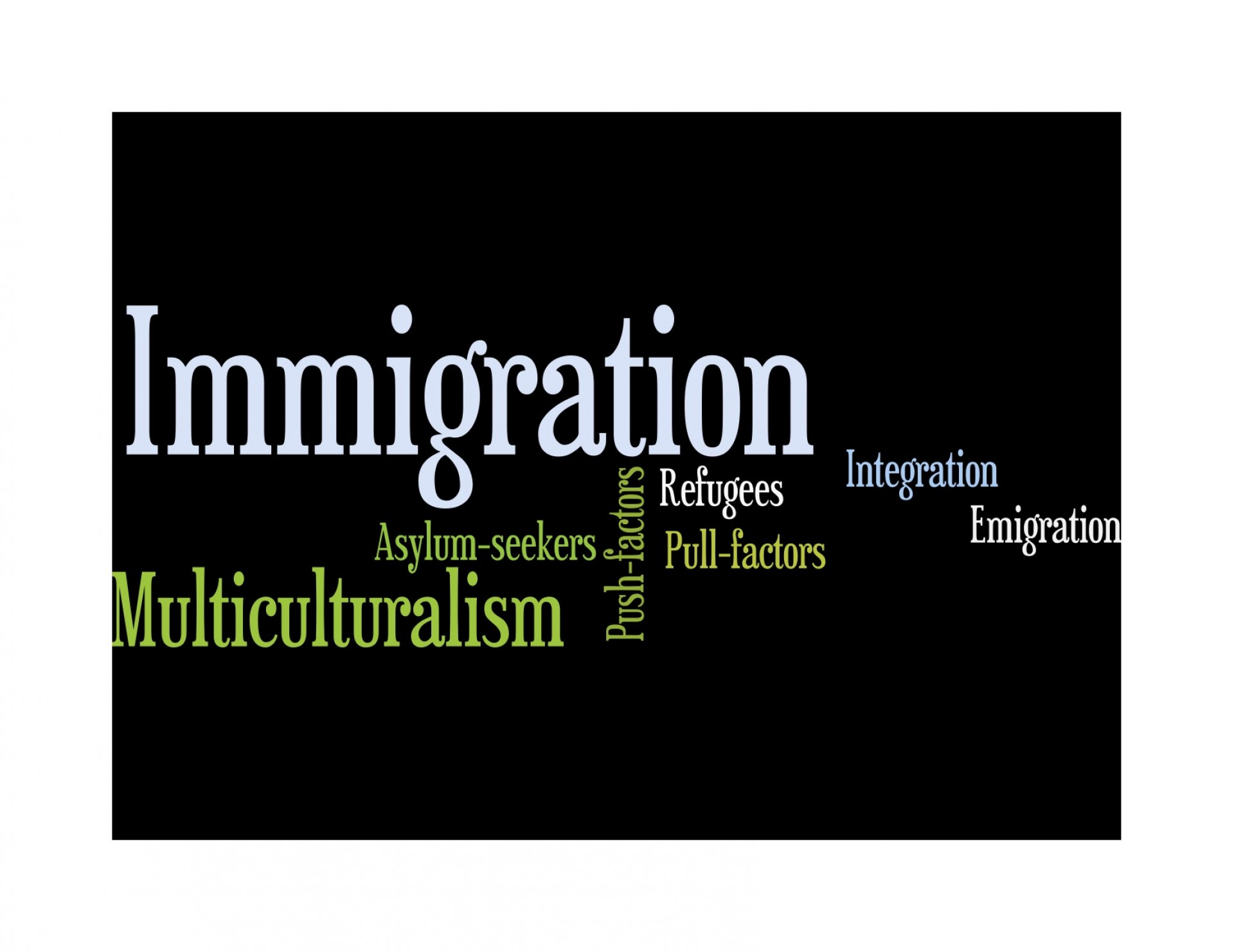 015 Immigration20wordle Essay Example About Marvelous Immigration In Canada Causes The United States 1920