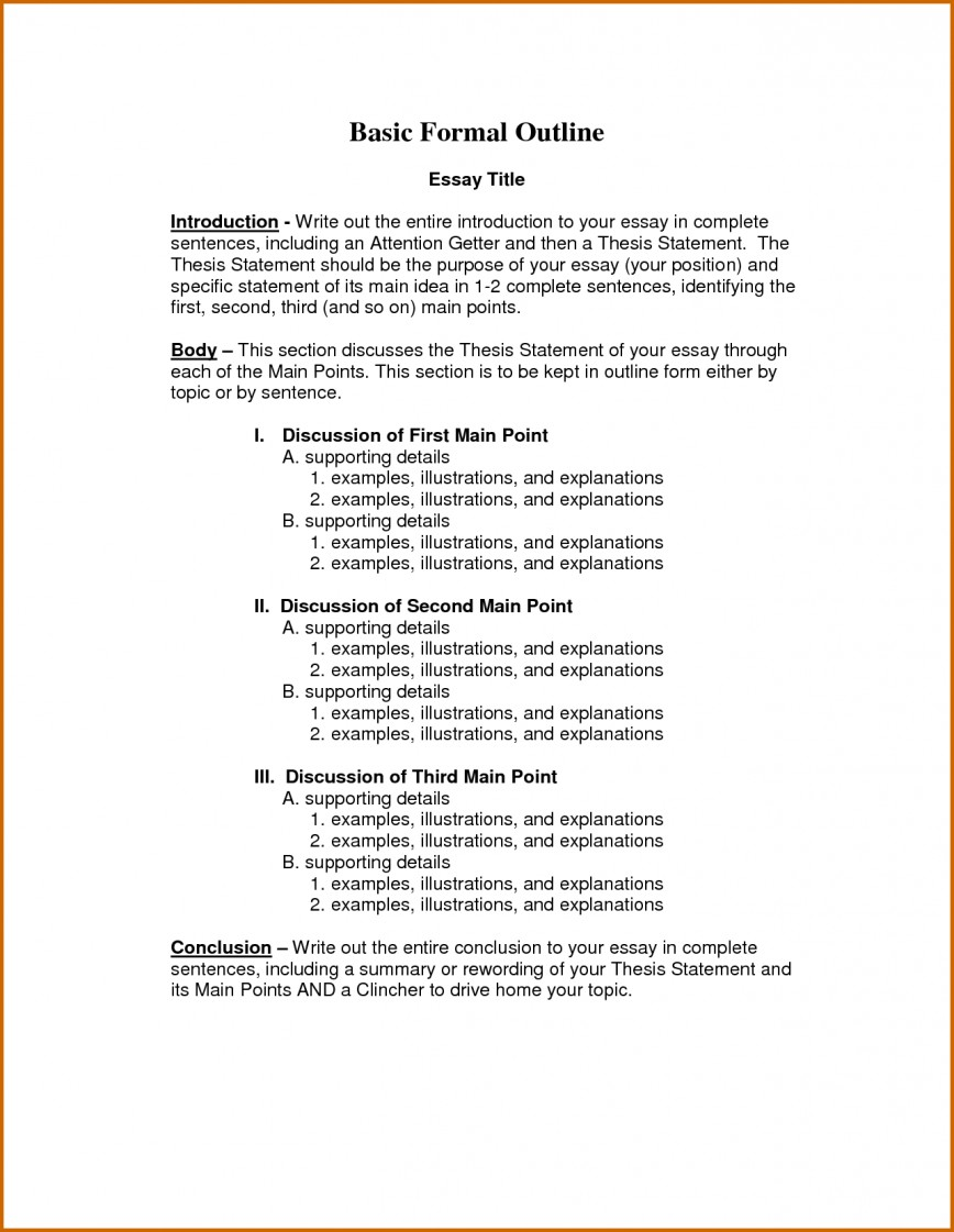 015 Informal Essay Outline Formal Definition Best Language Literary And Example