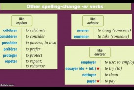 015 Maxresdefault Essay Example Essayer Conjugation Breathtaking French Future Verb Past