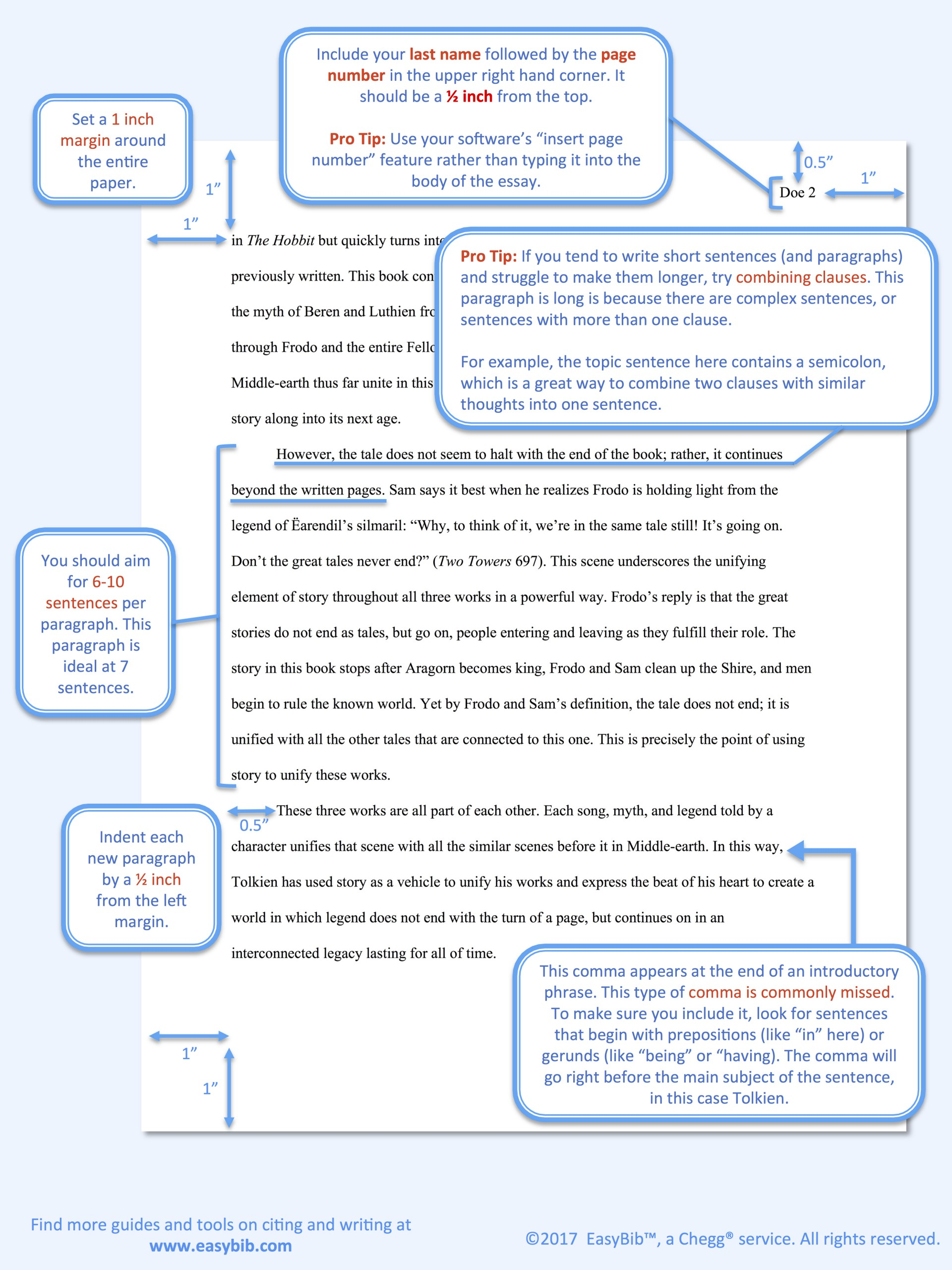 015 Proper Essay Form Example Model Mla Paper Formidable Format Reflection 1920