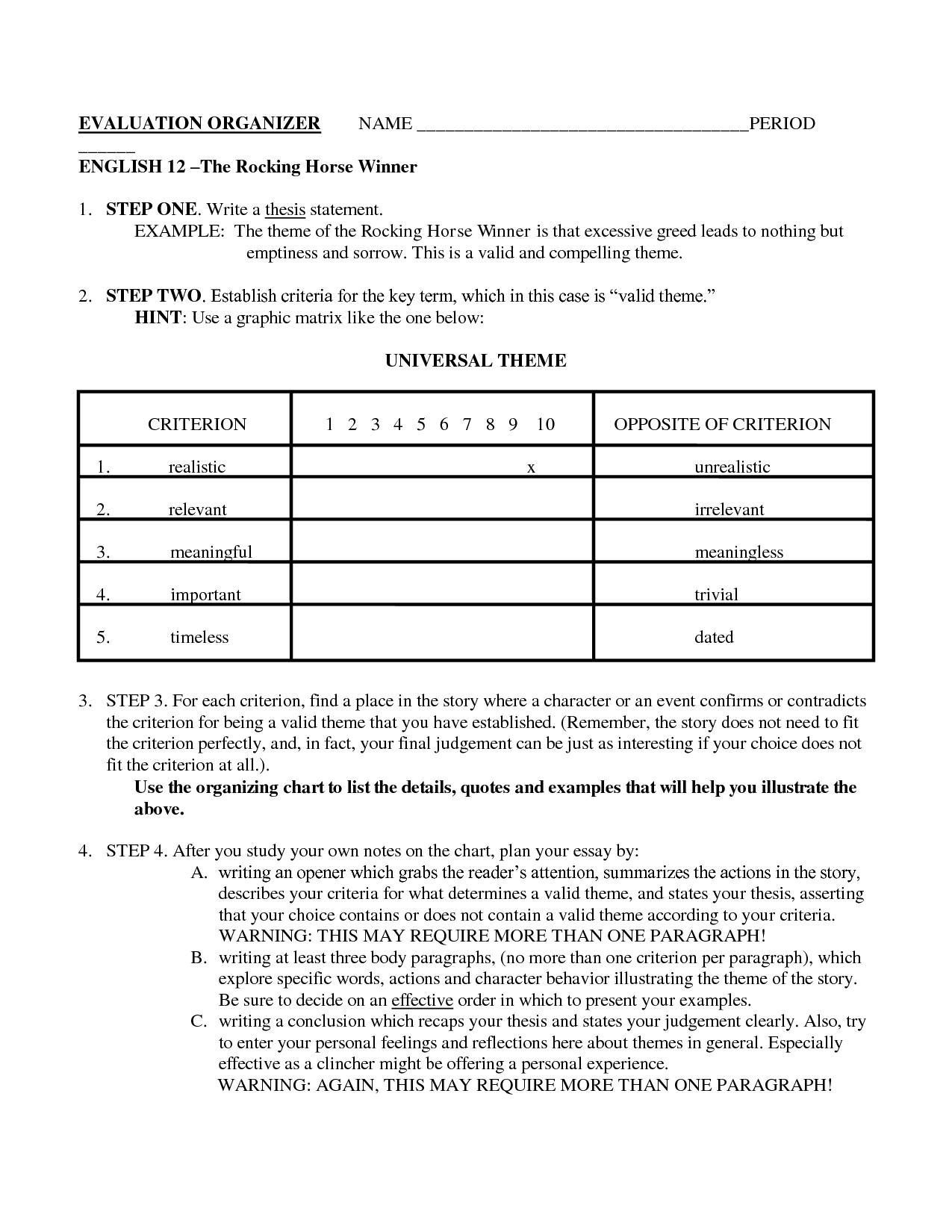 015 Stanford Essay Prompts Phenomenal Examples Application Full