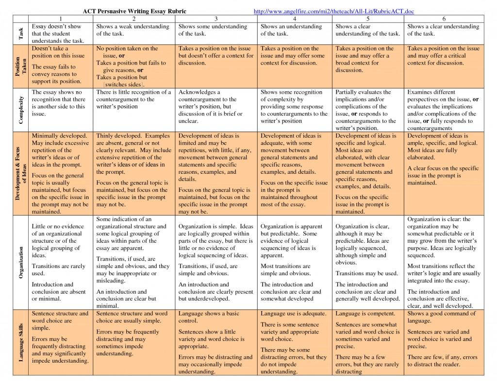 015 What Act Essay Comments Teach Us About Writing Sat Actwritingr Formats Tips Prompts Percentiles Score Range Sample Time Limit Incredible Prepscholar Large