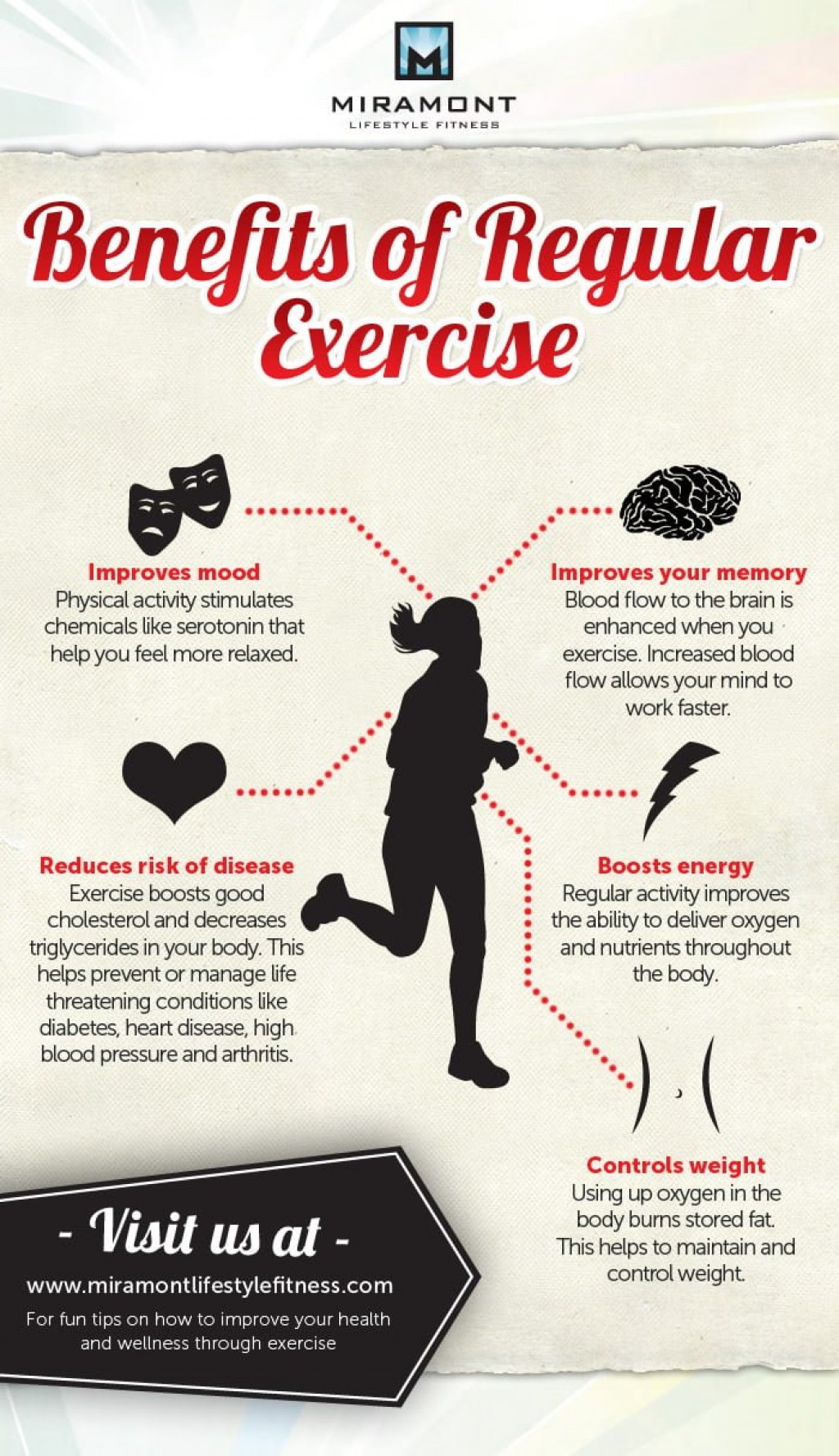016 Benefits Of Regular Exercise Infographic Essay On Impressive Physical In 200 Words For Class 4 Hindi Large