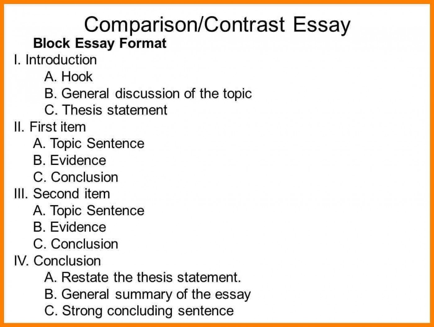 016 Compare Contrast Essay Outline For Slide Entire Visualize Bleemoo Innd Block Method Example How To Awesome A And Create An 1400