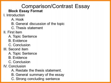 016 Compare Contrast Essay Outline For Slide Entire Visualize Bleemoo Innd Block Method Example How To Awesome A And Create An 360