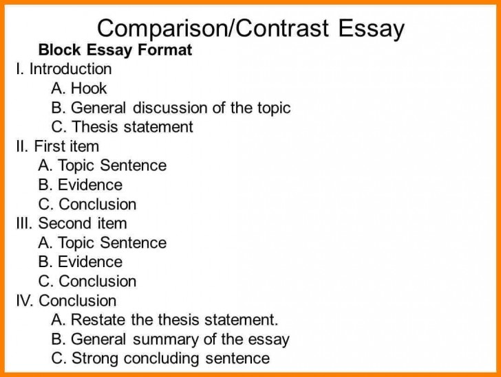 016 Compare Contrast Essay Outline For Slide Entire Visualize Bleemoo Innd Block Method Example How To Awesome A And Create An 728