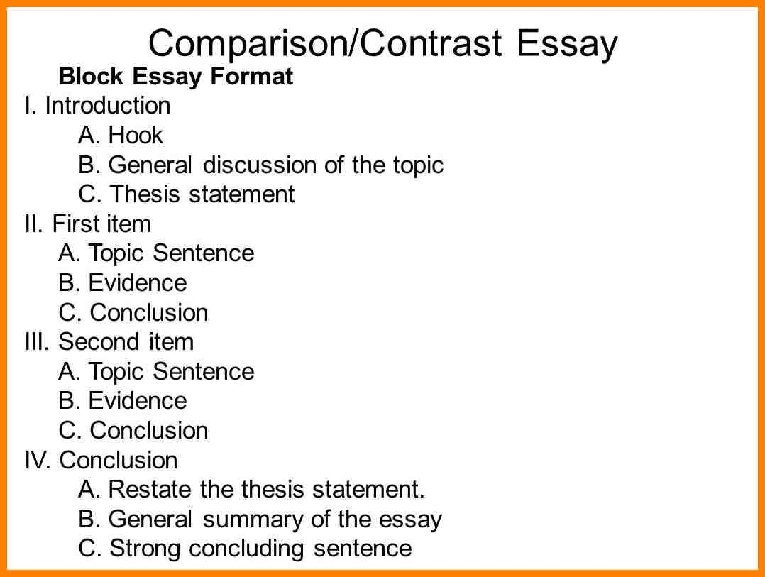 016 Compare Contrast Essay Outline For Slide Entire Visualize Bleemoo Innd Block Method Example How To Awesome A And Create An Full