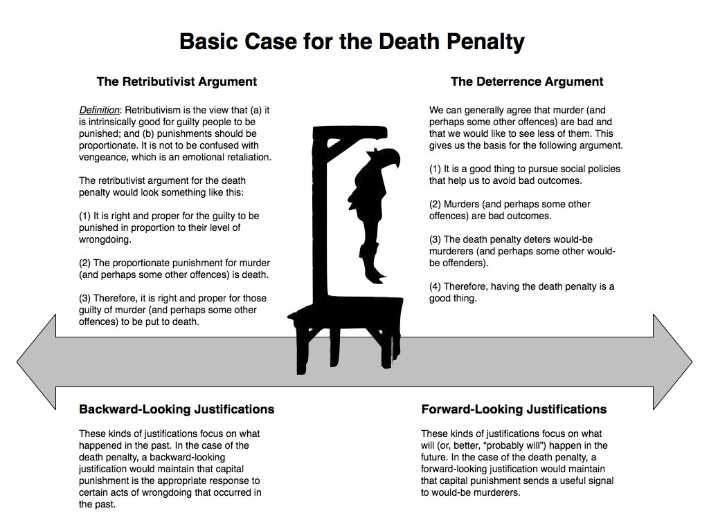 016 Deathpenaltydebate Essay Example Death Awful Penalty Pros And Cons Argumentative Conclusion Large