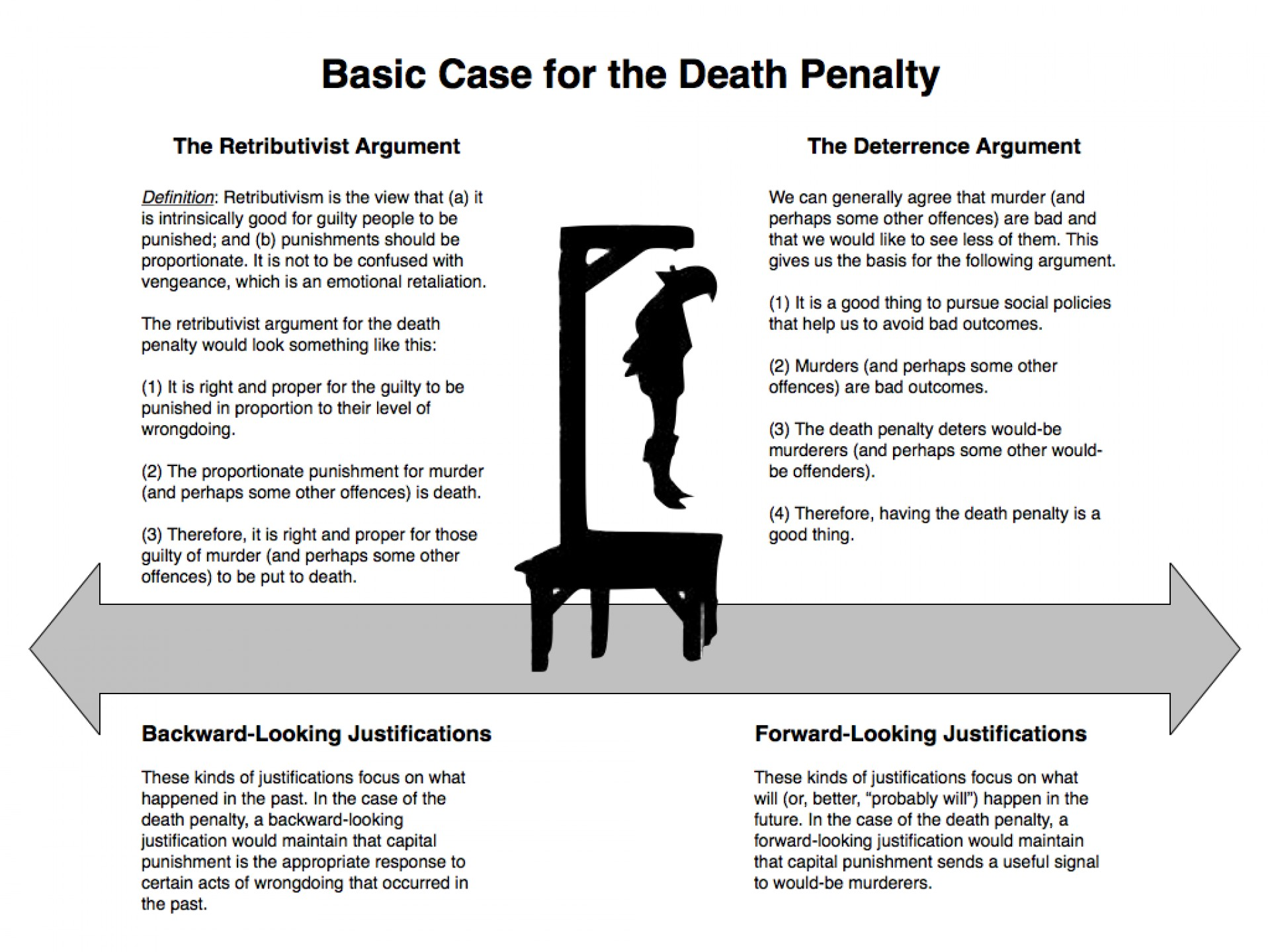 016 Deathpenaltydebate Essay Example Death Awful Penalty Argumentative Titles Outline Conclusion 1920