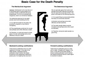 016 Deathpenaltydebate Essay Example Death Awful Penalty Argumentative Titles Outline Conclusion
