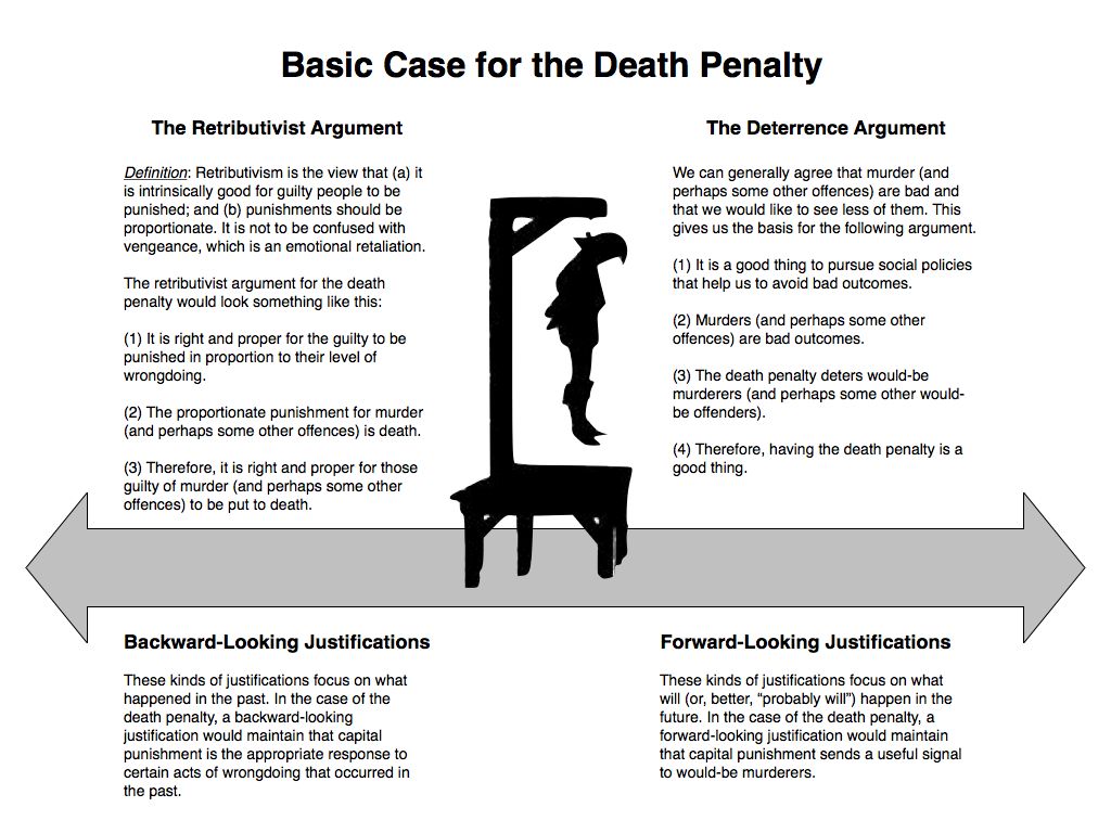 016 Deathpenaltydebate Essay Example Death Awful Penalty Argumentative Titles Outline Conclusion Full