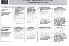 016 English Essays Essay Example On Literature Know How To Write An Writing Timed Rubric Video William Sample Prompts Powerpoint Well Steps Rare 101 Reading And Topics
