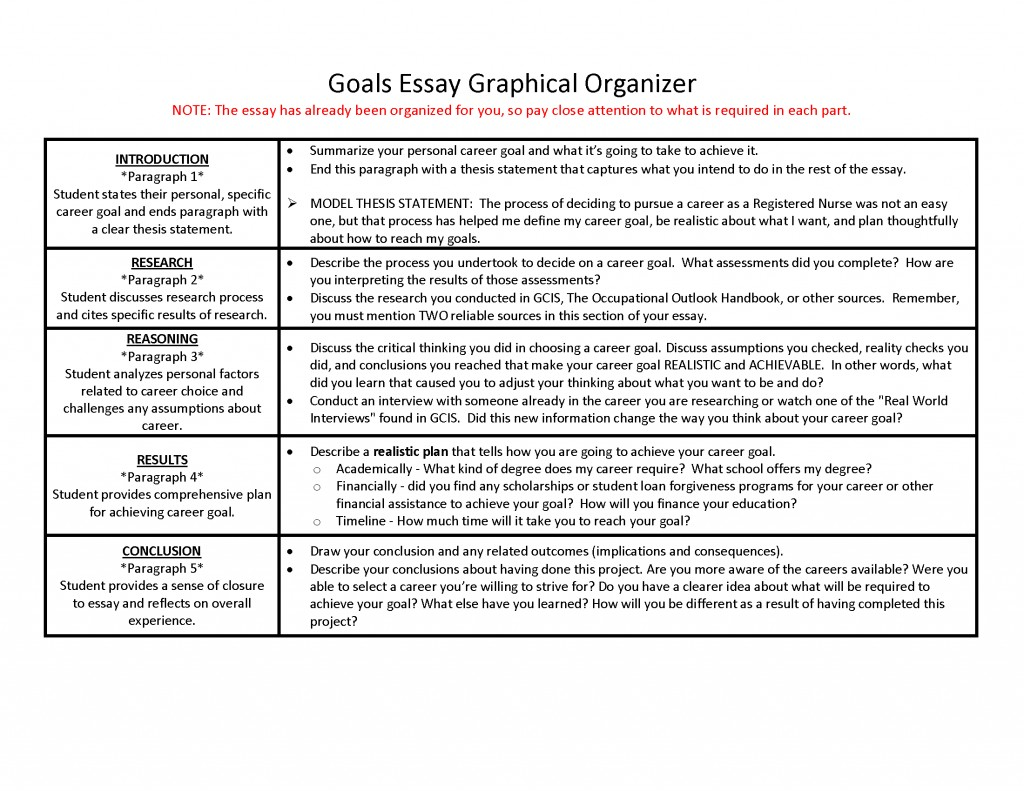 016 Essay About Goals Example Lochhaas Awesome In High School After Career Life Large