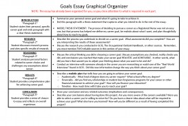 016 Essay About Goals Example Lochhaas Awesome In High School After Career Life