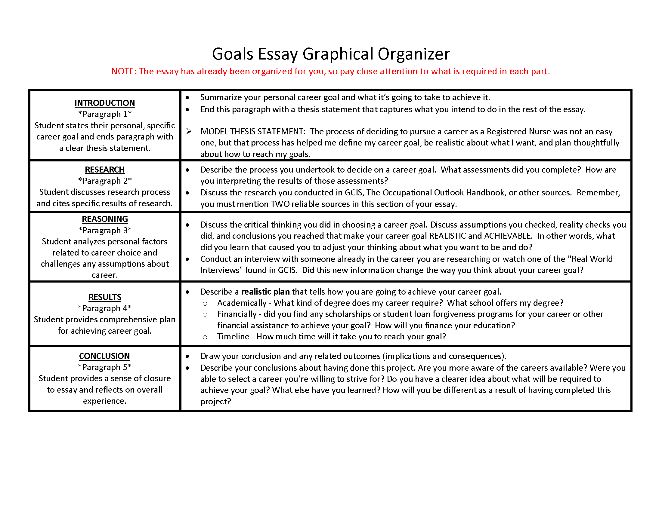 016 Essay About Goals Example Lochhaas Awesome In High School After Career Life Full