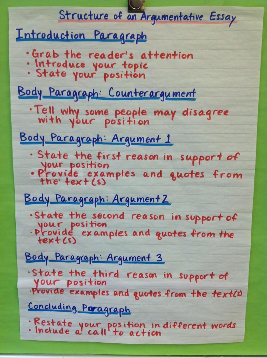 016 Essay Example Argument Format Wonderful Apa Pdf Argumentative Outline Middle School